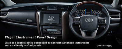 Elegant Instrument Panel-Design
