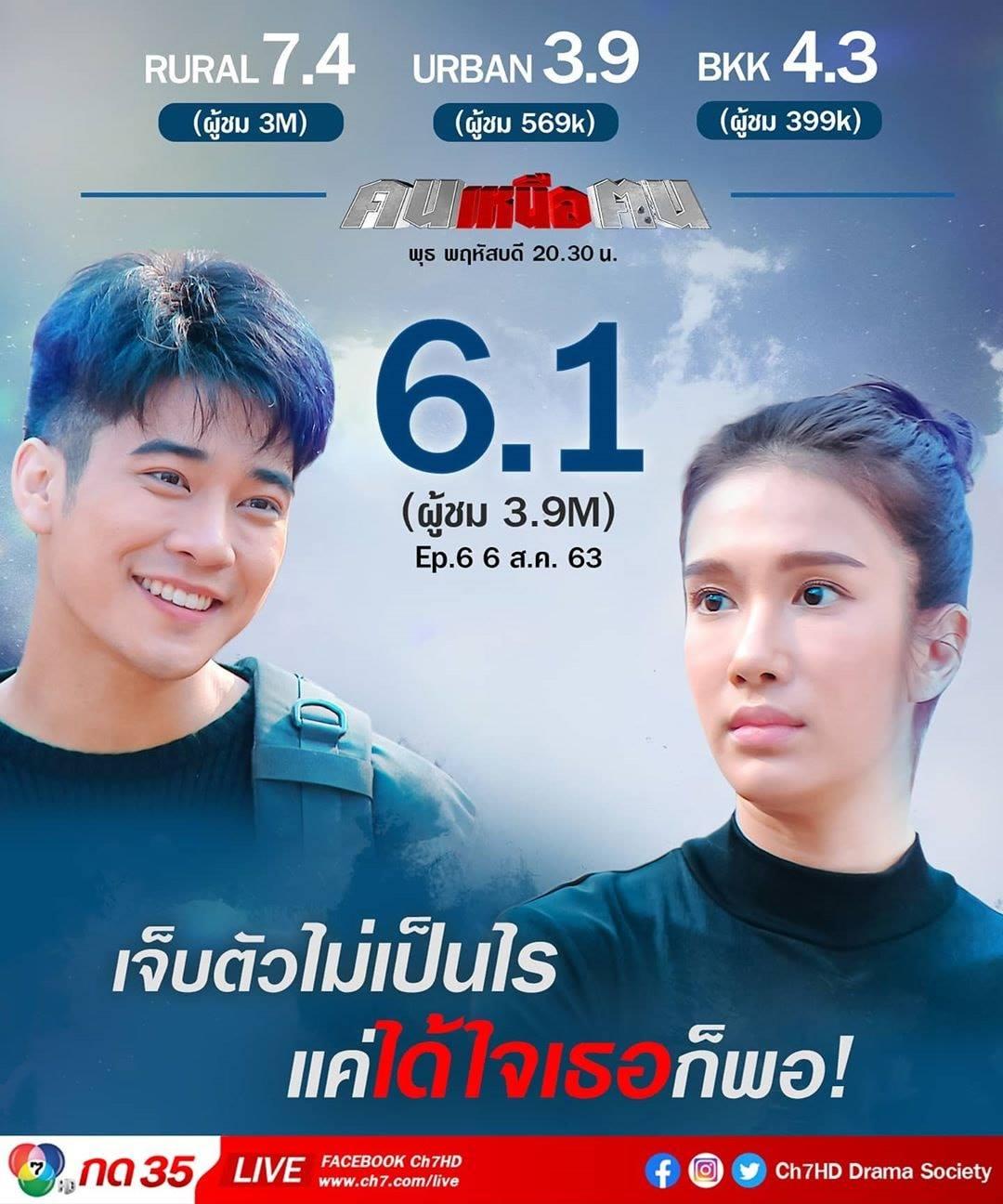 Người Hùng Phương Bắc - Khon Neur Khon (2020)
