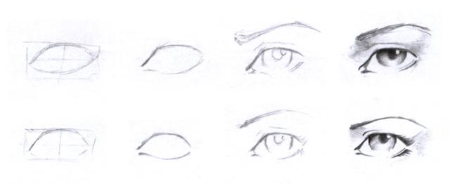 Google Desenhar Rosto: Design: Como Desenhar Olhos