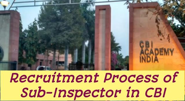 Recruitment Process of Sub-Inspector in CBI & Syllabus- Latest 2019 | Syllabus of sub-inspector in CBI