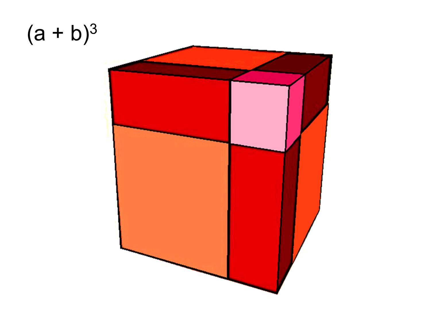 Median Don Steward Mathematics Teaching Cube Number Problems