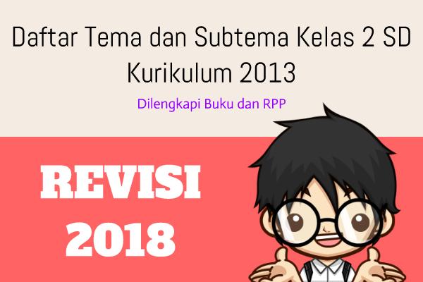 Daftar Tema dan Subtema Kelas 2 SD Kurikulum 2013 Revisi 2018