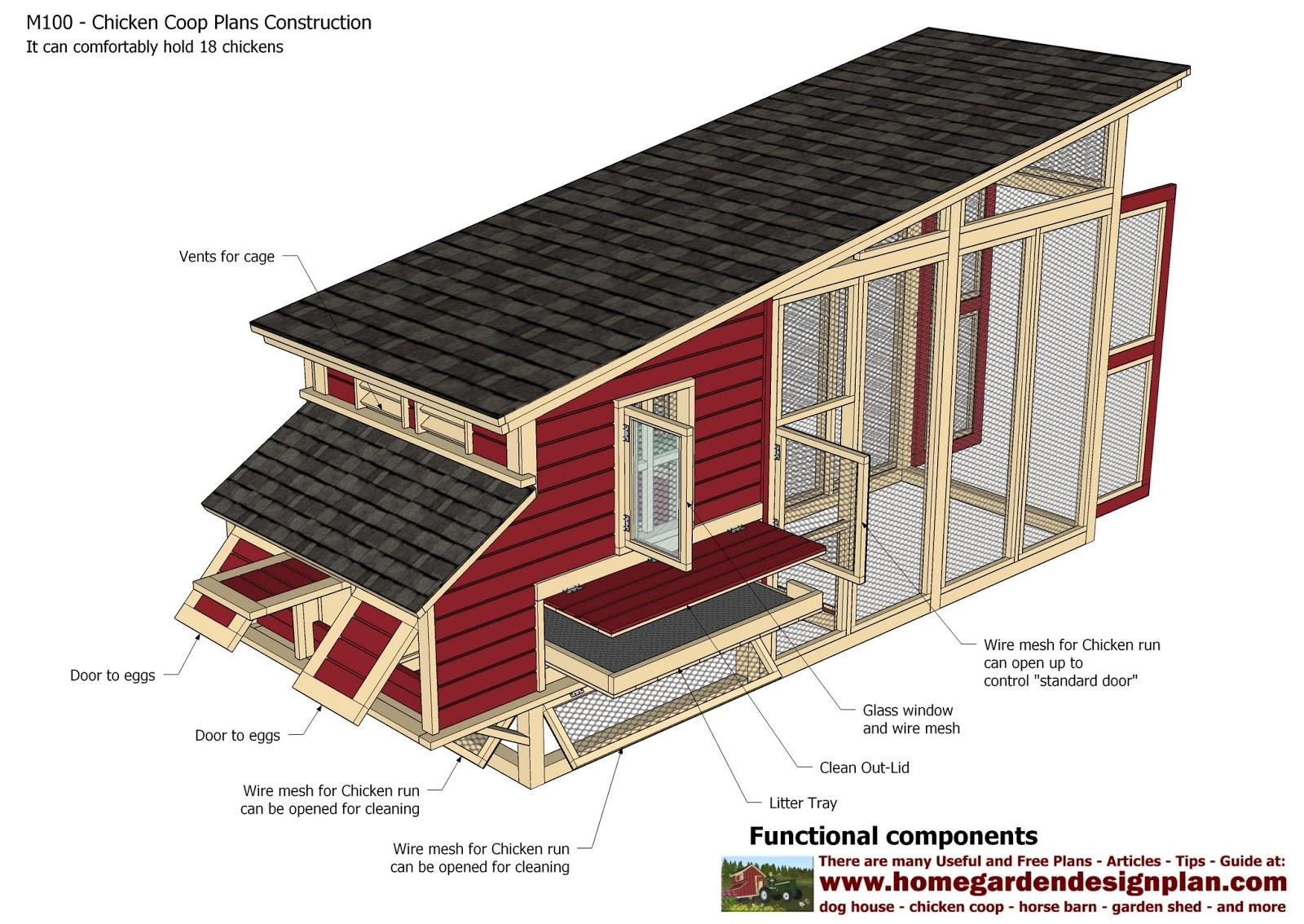 home garden plans: M100 - Chicken Coop Plans Construction ...