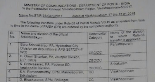 Transfers under Rule 38 in the cadre of PA/SA(DR) : Visakhapatnam Region , Andhra Pradesh Circle