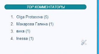 Гаджет ТОР комментаторов списком вертикально