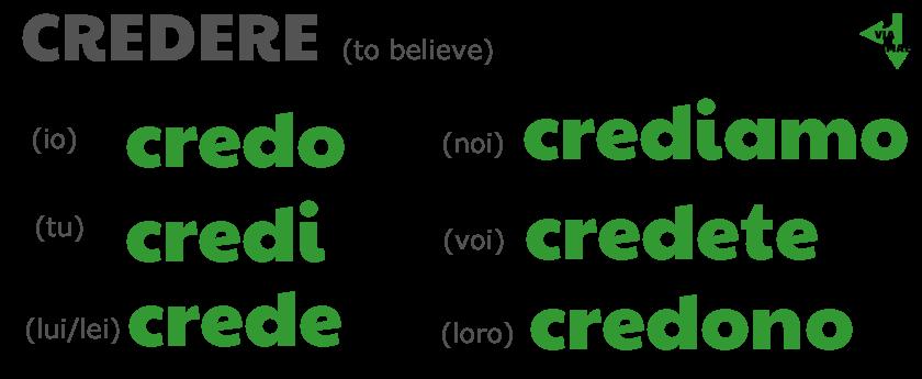 CREDERE in present tense: credo, credi, crede, crediamo, credete, credono by ab for viaoptimae.com