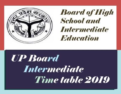 datesheet of class 10 2019 up board pdf