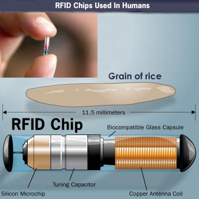 RFID çiplerinin mahiyetini anlatan bir resim