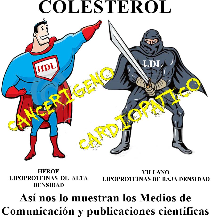 Colesterol HeroeVillano1 - Epidemia de estatinas: prescripción para todos los mayores de 50. Farmacéuticas desencadenadas
