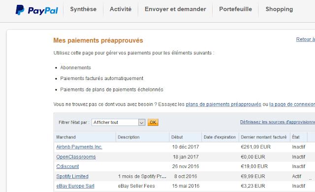 (Argent) On peut surveiller les paiements préapprouvés Paypal