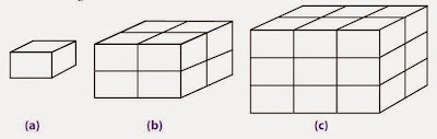 Rumus Volume dan Rumus Luas Permukaan Blok beserta Contoh Soal dan Pembahasannya