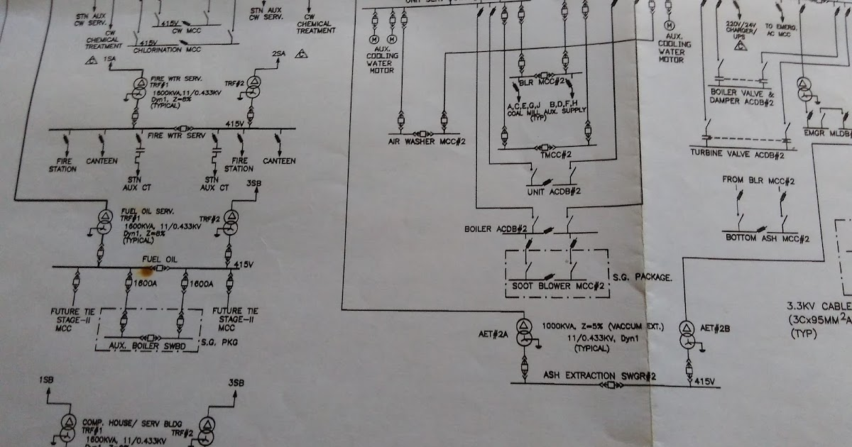 Electrical Control Panel Wiring Tips Free Download Wiring Diagrams