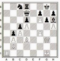 1945, partida de ajedrez Medina - Ubach, posición después de 41.h5