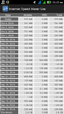 Internet-speed-meter-data-usage