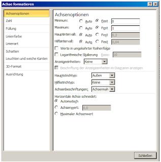 Excel Achsenbeschriftung Schräg