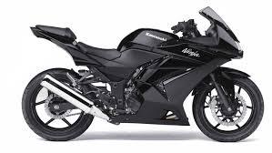 Specifications Kawasaki Ninja 250 Complete And Latest 2018
