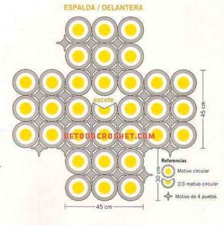 diagrama de blusa de motivos al crochet