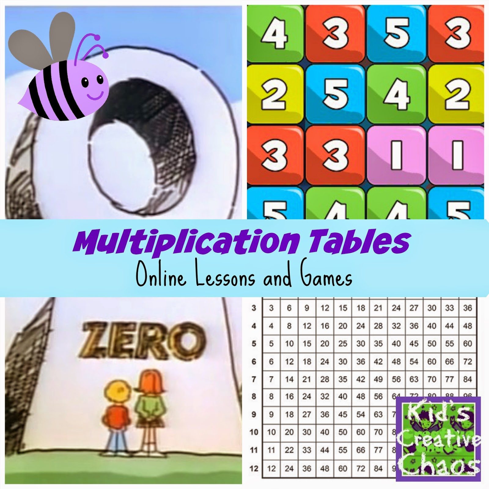 Learn Multiplication Tables Online Free Homeschooling