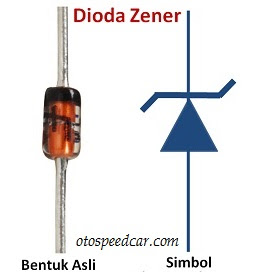 Fungsi Dioda Zener