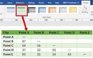 Cara Membuat Tabel dalam Microsoft Word