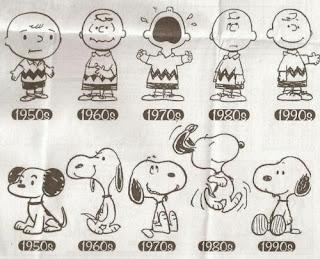 Snoopy y sus amigos: Historia, personajes