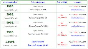 โปรเน็ต AIS 199 บาท/เดือน 4G/3G เน็ต 1 GB ไม่จำกัด นาน 30วัน