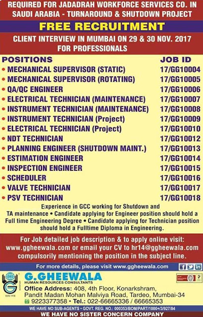 Electrical Jobs, Instrumentation Jobs, Mechanical Jobs, Mumbai Interviews, NDT Jobs, Oil & Gas Jobs, Planning Engineer, PSV Technician, QA/QC Jobs, Saudi Arabia Jobs, Shutdown Jobs, Turnaround Shutdown Jobs,