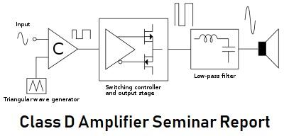 Class D Amplifier Seminar Report