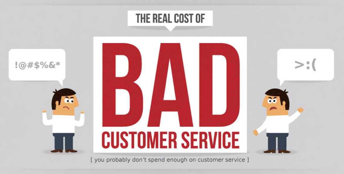 The True Cost of Bad Customer Service - infographic