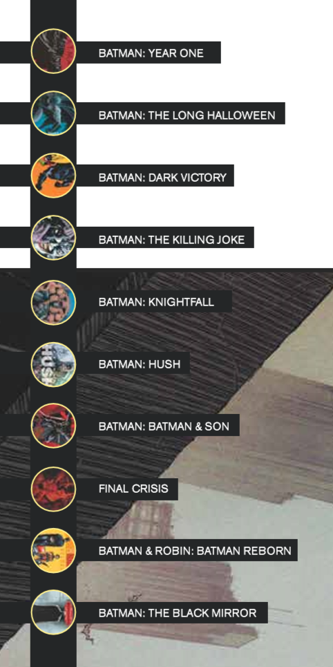 Batman essentials reading order