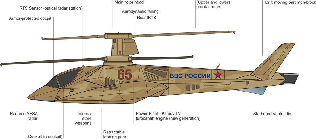 Russian 5th generation stealth helicopter | Errymath