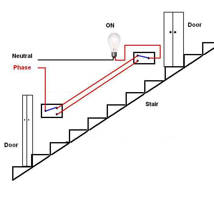 Staircase lamp wiring staircase gallery staircase wiring truth table image collections and greentooth Choice Image