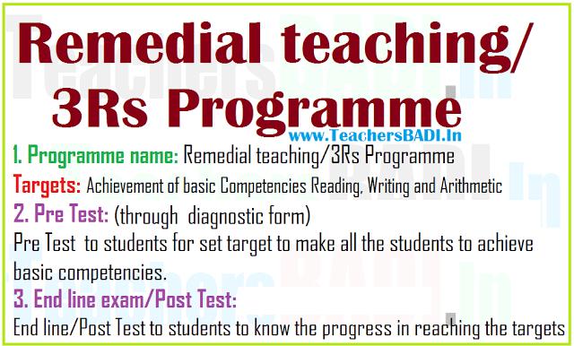 programme ts