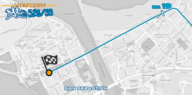 Analizando Behobia- San Sebastián 2016 - BSS52