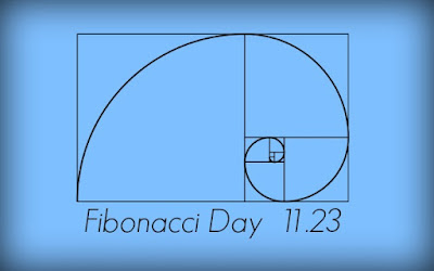 Padre matematica moderna: Leornado Fibonacci