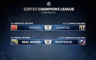 Calendario de semifinales de la Champions League 2017. Juegos de futbol de la Champions League 2017 semifinal