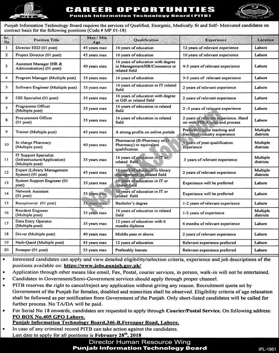 Jobs in Punjab information Technology Board, PITB,