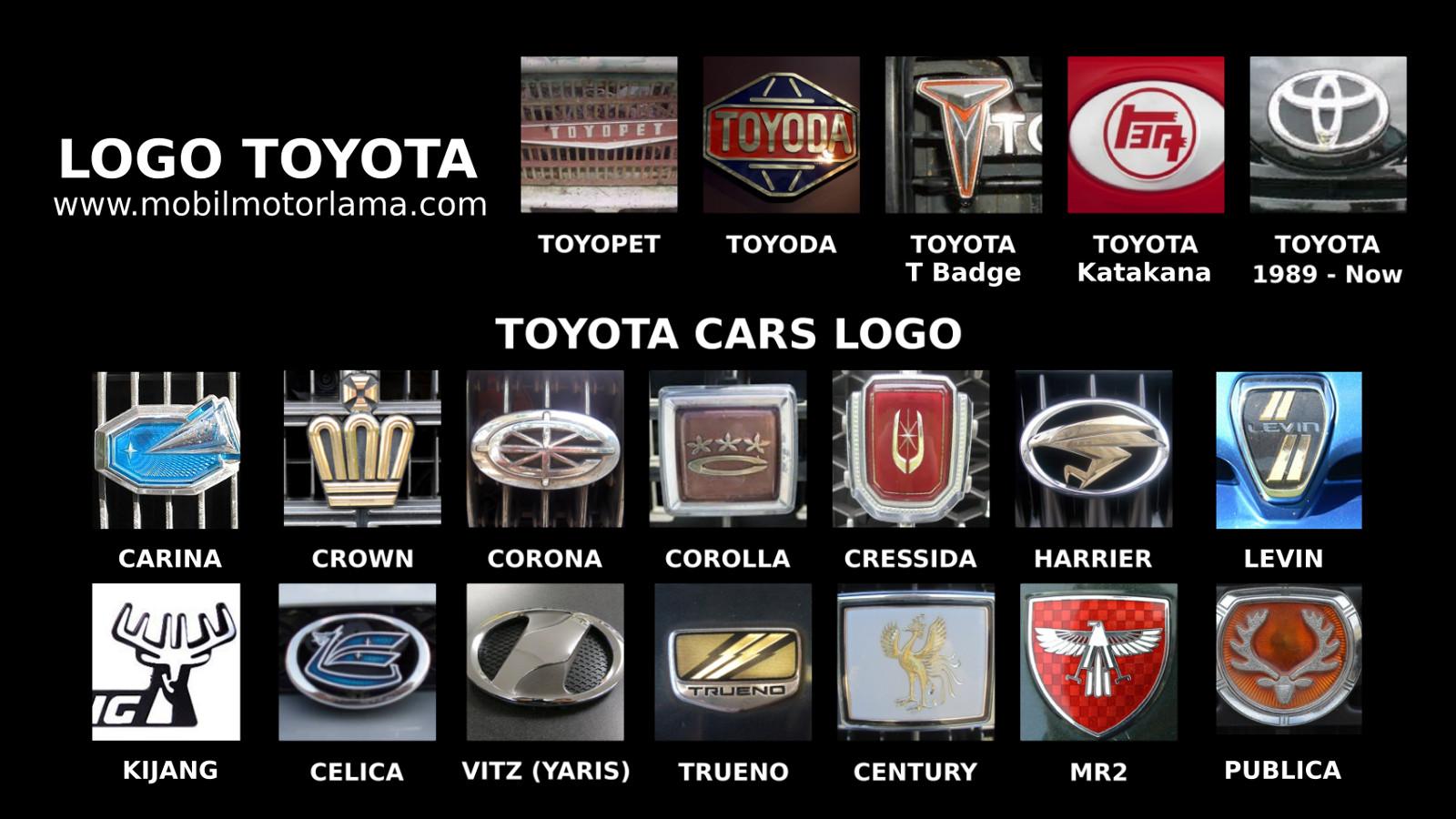 mengenal berbagai macam logo mobil toyota mobil motor lama