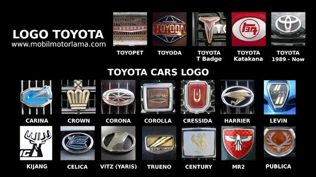 Logo Toyota jaman dulu