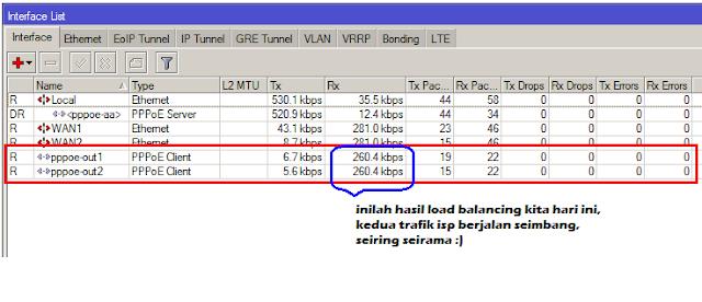 cara setting load balancing mikrotik dual wan pppoe