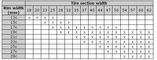 how to see tyre size