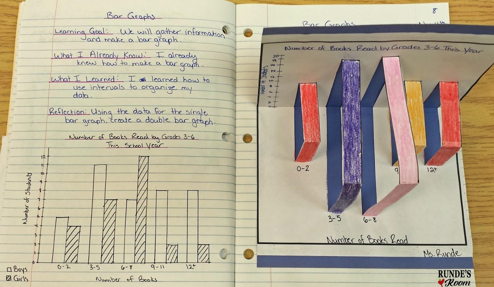 Runde S Room Math Journal Sundays