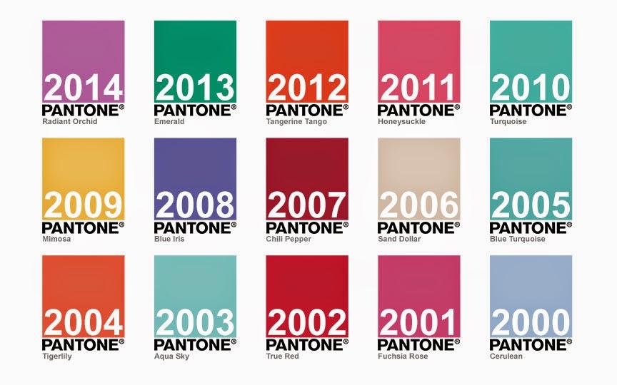 Pantone S Color Blindness