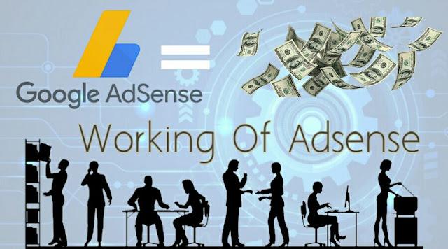 Working of Google AdSense