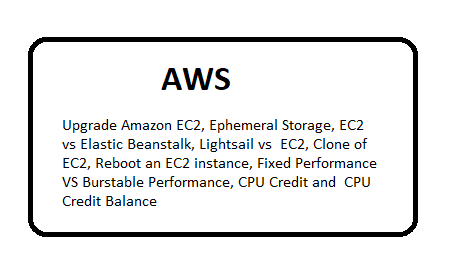 AWS Interview Questions and Answers | Web Technology Experts Notes