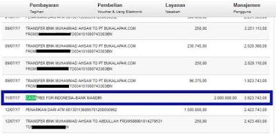 √ 4 Cara Mendapatkan Uang Rp.2.000.000 Dari Internet Dijamin Halal