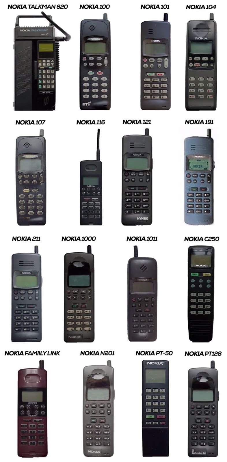 Nokia in the Year 1992