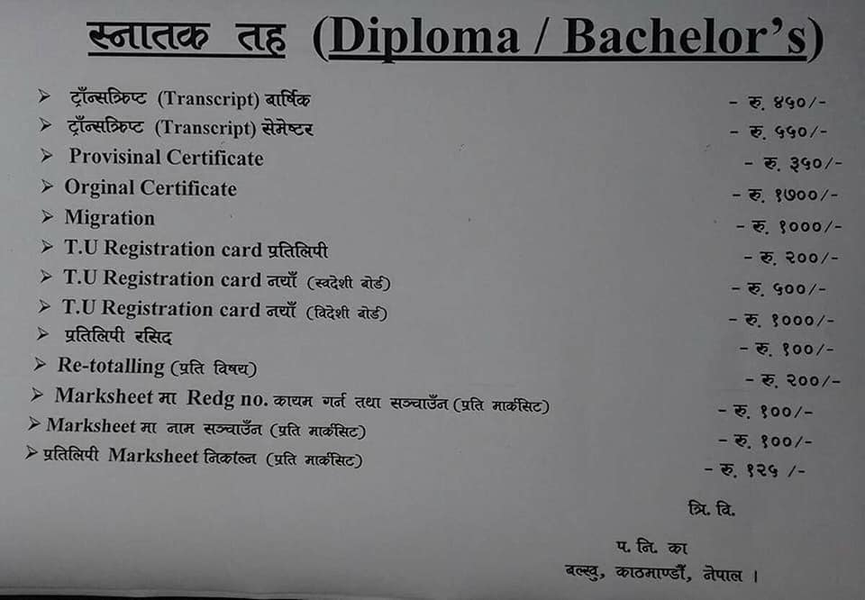 Fees required to obtain different documents for Diploma/ Bachelors Level (स्नातक तह)