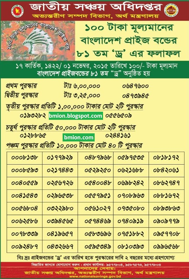 81Th-100-Taka-Prize-Bond Draw-Result-Bangladesh-01-Nov-2015