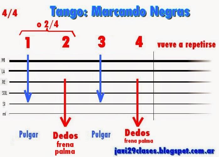 Formas de acompañamiento en el tango con guitarra